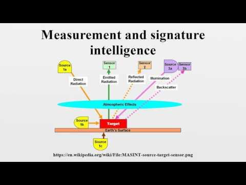 Measurement and signature intelligence