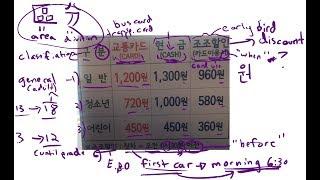 Korean Sign Explanation 26: Bu…