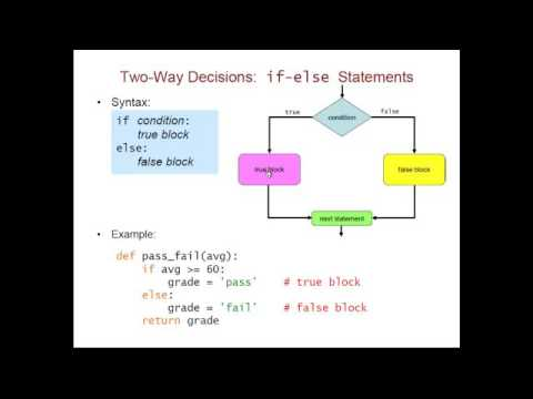 Making Decisions: Conditional Execution