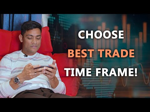 Olymp Trade! How to select right assets at the right time? Answer and Win!