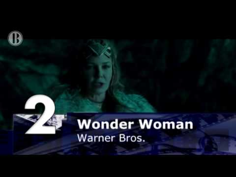 Cine | La saga  Transformers  logra el número uno con la recaudación más baja