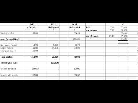 Company loss relief options - examples