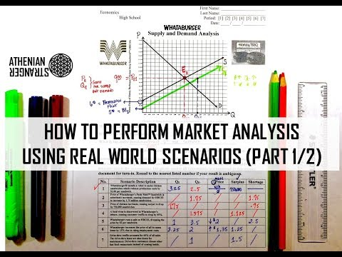 DIY ECON: How to Model Supply and Demand Using Real World Scenarios (Part 1/2)