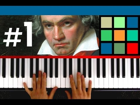 How To Play Fur Elise Piano Tutorial Sheet Music Beethoven