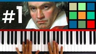 "How To Play ""Fur Elise"" Piano Tutorial / Sheet Music (Beethoven)"