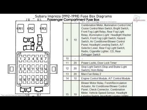 1997 Subaru Legacy Fuse Box - Wiring Diagram Recent faint-leader -  faint-leader.cosavedereanapoli.it | 97 Subaru Impreza Outback Fuse Box |  | faint-leader.cosavedereanapoli.it