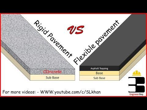 Rigid Vs Flexible Pavement / Civil Engineering / Pavement Design