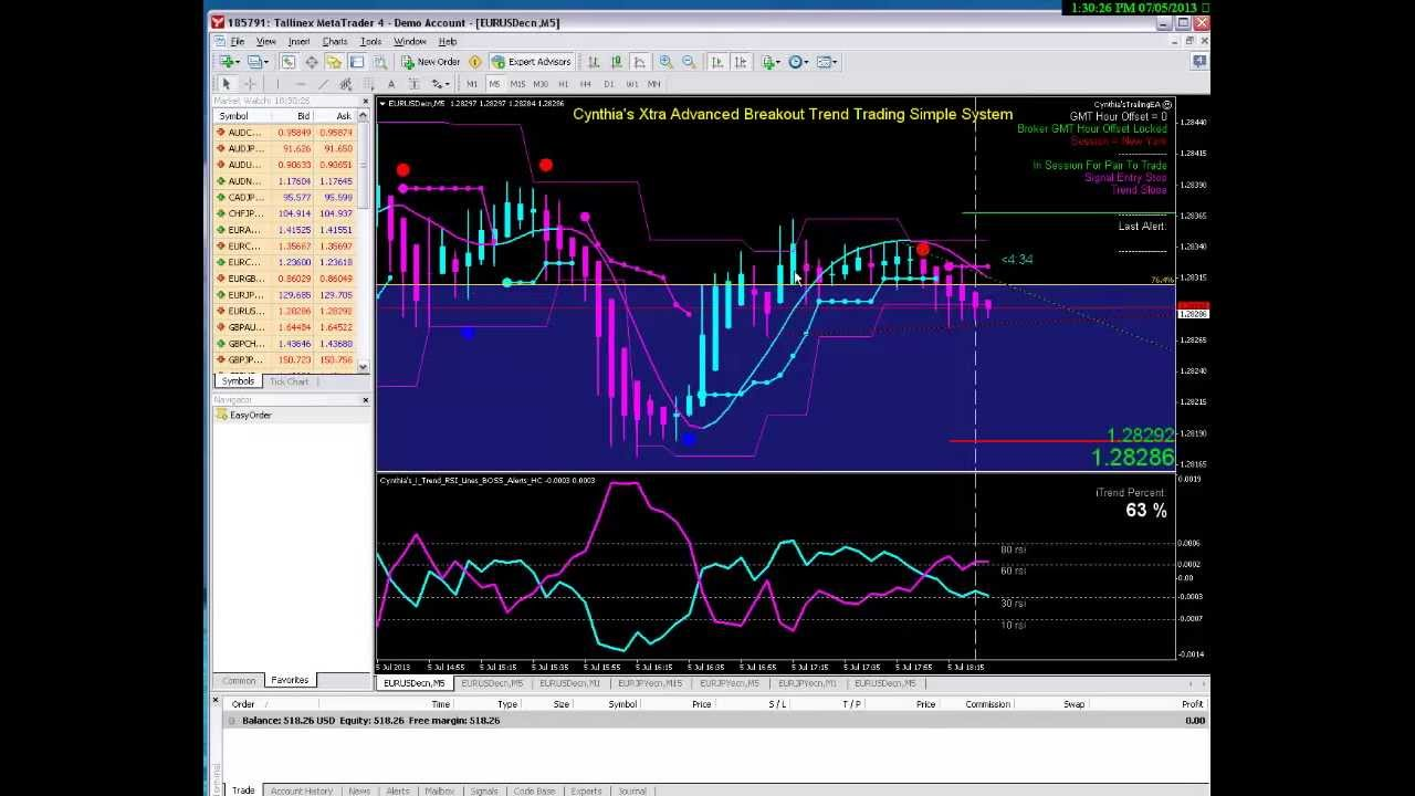 Best price for forex systems cynthia macy