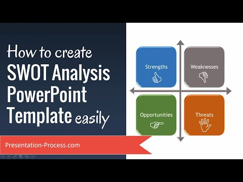 How To Create SWOT Analysis PowerPoint Template Easily