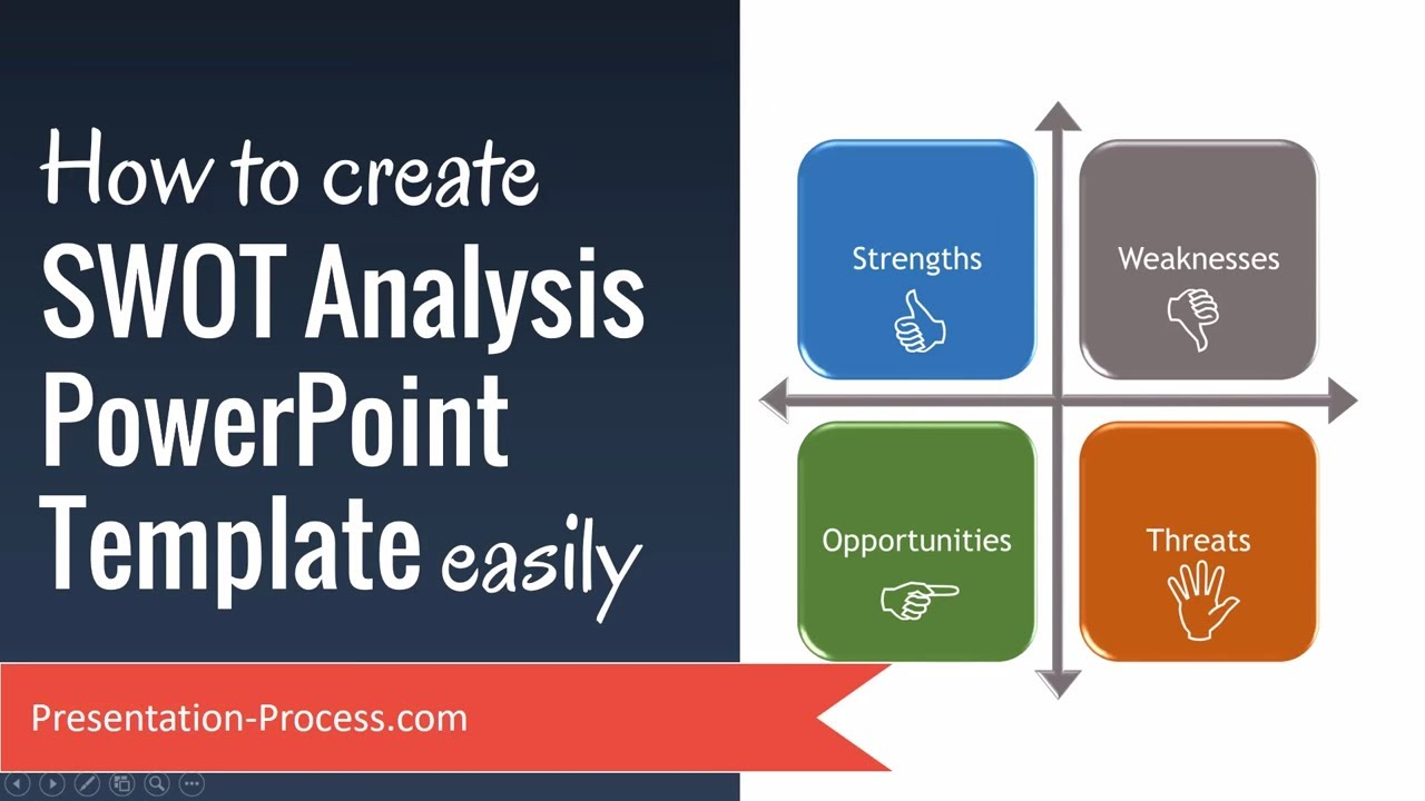 how to create swot analysis powerpoint template easily youtube