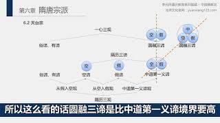 中国佛教史28 天台宗 性具善恶 一念三千