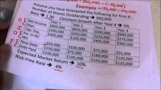 Free Cash Flow to Equity Intro and Example
