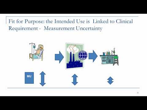 Quality Control for the Pharmaceutical Industry; Stage 3, Continued Verification, in the ...