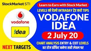 2 july share price targets idea | Idea news | Idea Cellular stock | Vodafone idea forecast tips