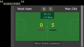 West Ham VS Manchester City - Premier League Live