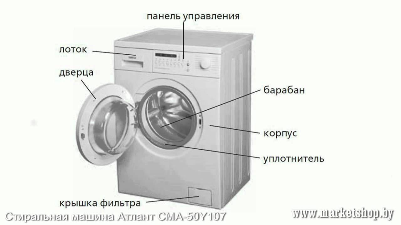 Инструкция стиральная машина атлант