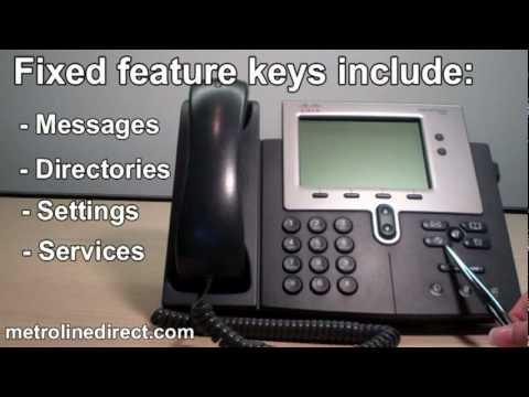 Metrolinedirect Cisco 7942g Ip Phone Youtube
