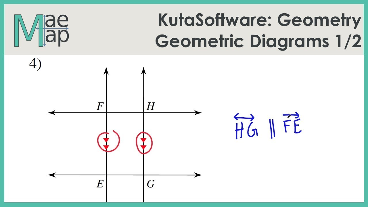 Kutasoftware  Geometry