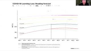 Learning Loss and Approaches to Summer Learning