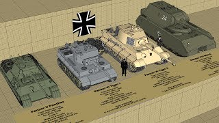 WW2 German Tank Type and Size Comparison 3D Video