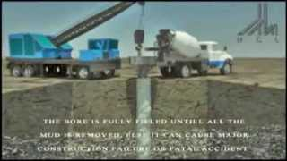 Video presentation about pile work, earth drilling n flyover making...