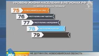 рейтинг уровня жизни(, 2015-12-11T13:59:28.000Z)