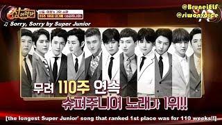 \x5bENGSUB\x5d 170210 Singderella EP14 with Heechul \\u0026 Shindong - Super Junior 1st place on Taiwan chart