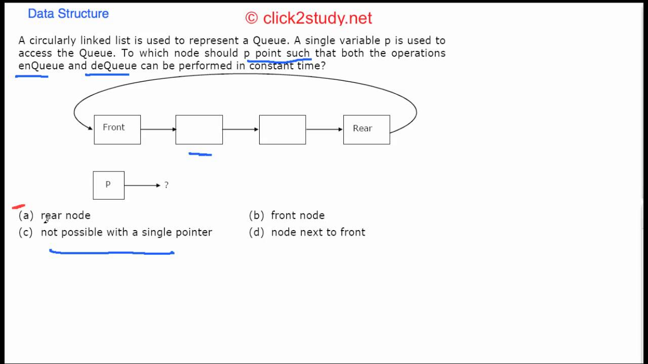 Data Structure Example 1 012 GATE CS 2004 (Queue and circular linked list)