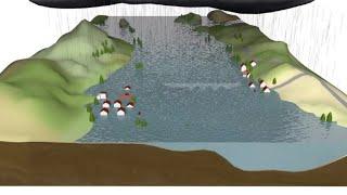 Tout savoir sur les inondations   AFP Animé