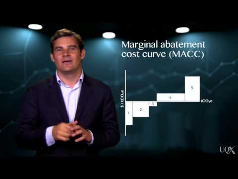 UQx Carbon101x 4.2.1.3 Marginal abatement cost curves
