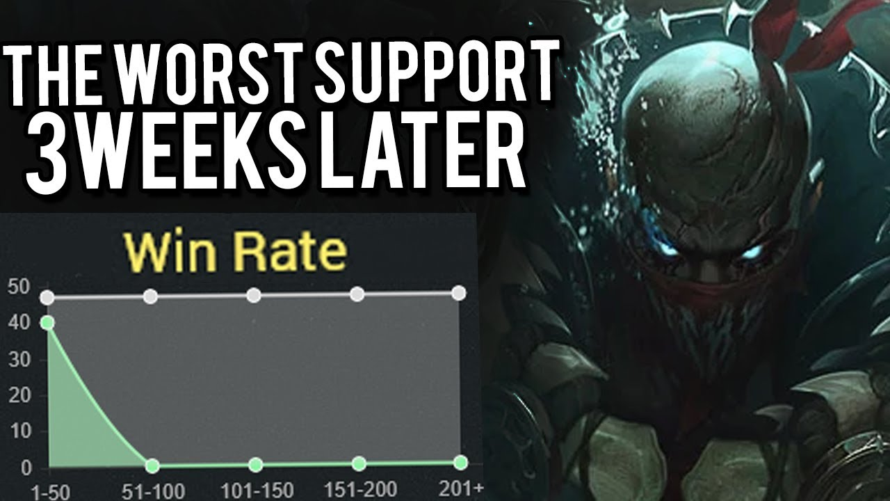 How Riot Games tried to 'fix' support, and failed - Polygon