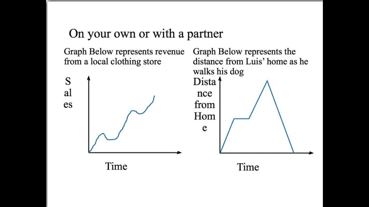 Qualitative Graphs