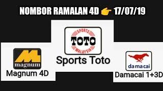 Magnum Nombor Ramalan 4D