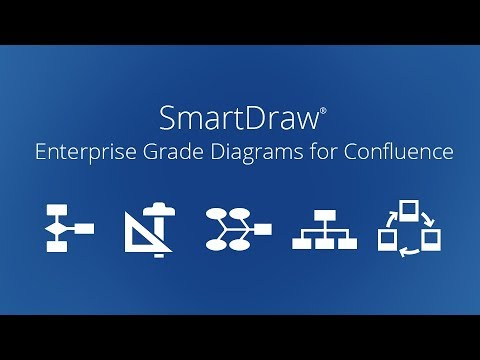 Smartdraw Is Better For Diagrams In Confluence Than Gliffy Or Draw