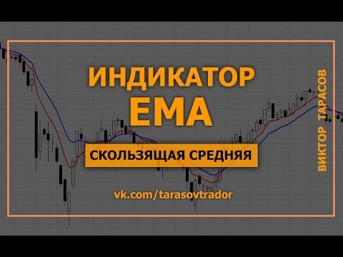 Виктор Тарасов про индикатор ЕМА
