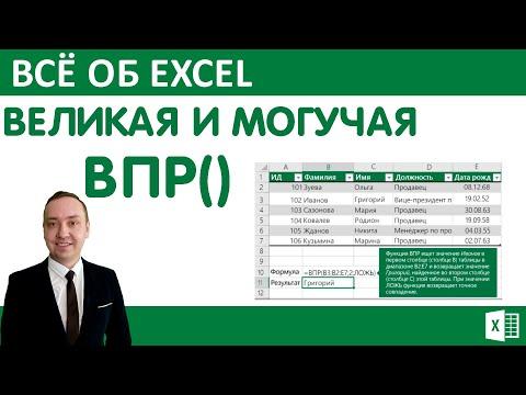 Excel. Функция ВПР