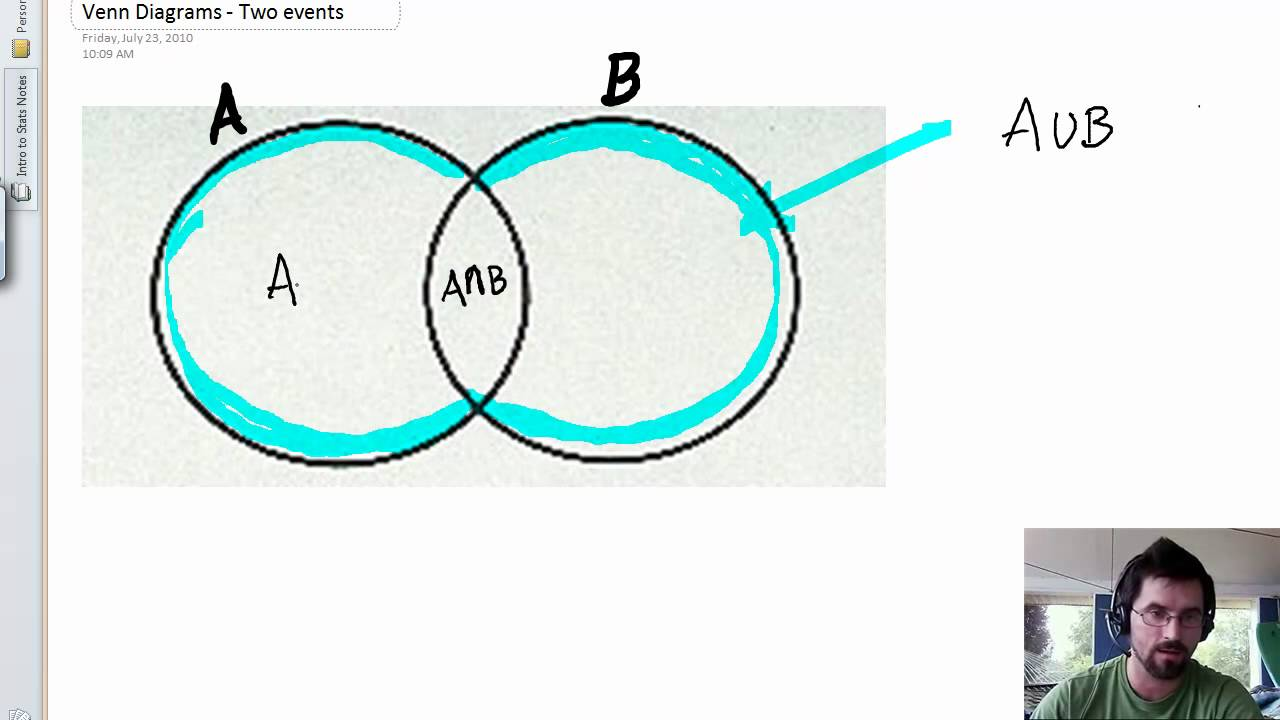 Venn diagrams 2 independent events youtube pooptronica Gallery