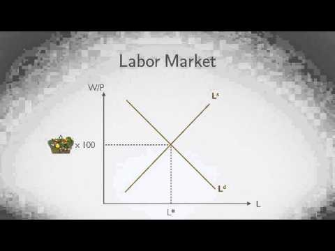 Lecture 16: Inflation, Money Growth and Interest Rates