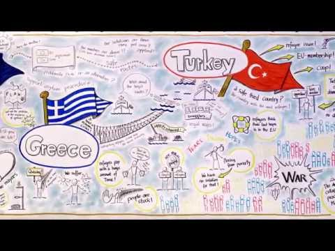 NOW Conference in Athens - Visual Recording: The EU-Turkey Agreement on Refugees