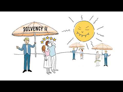 Insurance: Back to Basics - Solvency II has you covered