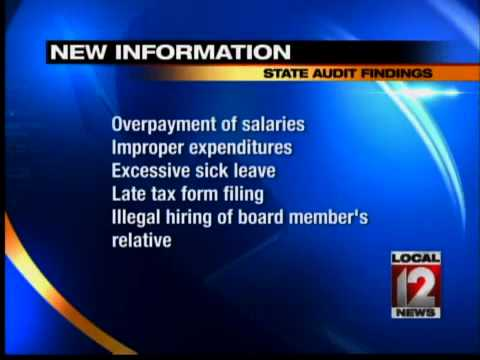 Charter school audit shows $520,000 misspent
