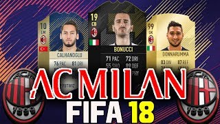 FIFA 18 | AC MILAN - PLAYERS RATINGS PREDICTIONS