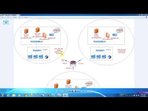 Xây dựng domain controller trên windows server 2012#1