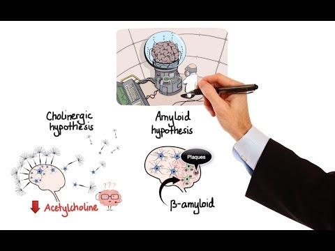 pharmacology---drugs-for-alzheimer's-disease-(made-easy)