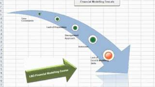 Financial Modelling Tests - Private Equity Careers Centre
