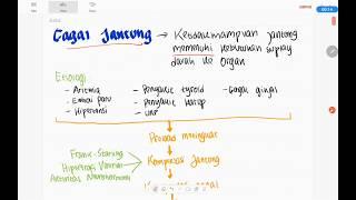 Neurologi: Kejang Demam | Medulab.