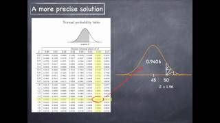 Normal Distribution - Finding Probabilities