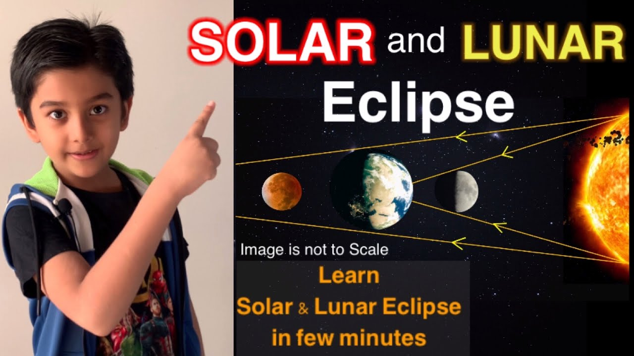 Solar Eclipse and Lunar Eclipse | सूर्य ग्रहण और चंद्र ग्रहण | Eclipses for kids | Solar System