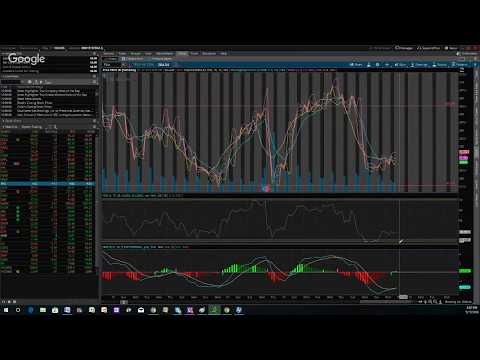 How to Succeed in Option Trading (Robinhood) Tutorial