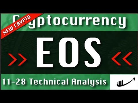 EOS (New Crypto) Update-11-28 CryptoCurrency Technical Analysis Chart